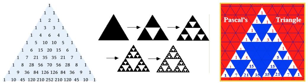 20111104204502-triangulo-pascal-y-sierpinski-2.jpg
